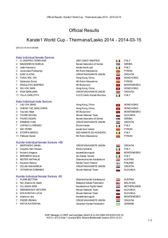 Official Results / Karate1 World Cup - Thermana/Lasko 2014 - 2014-03-15 WKF Manager (c) WKF and sportdata GmbH & Co KG 200...