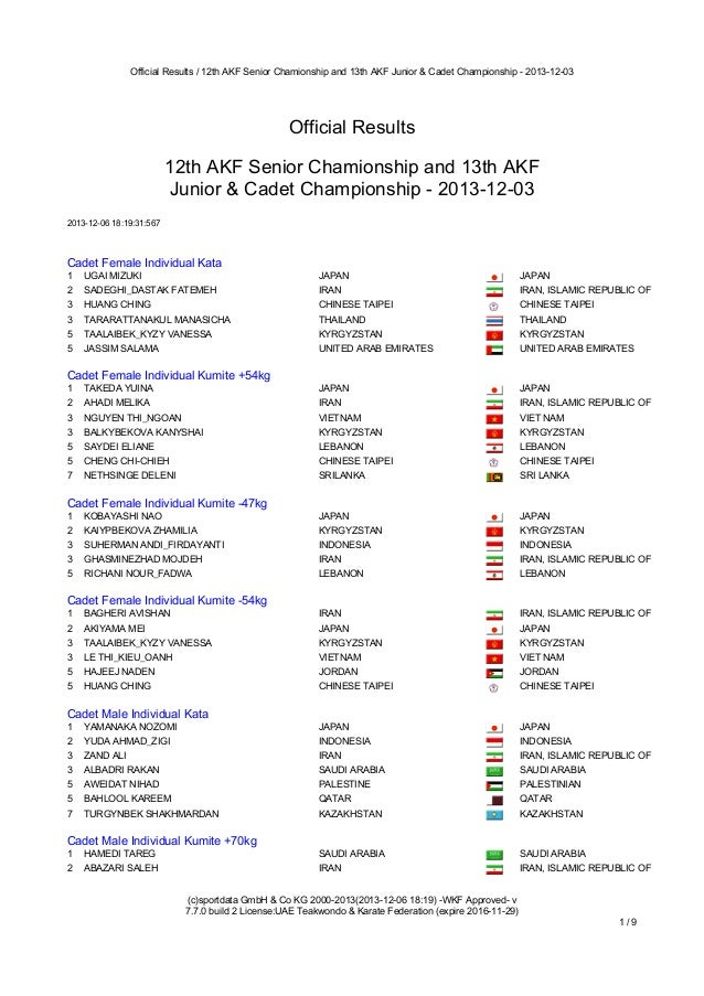 Official Results / 12th AKF Senior Chamionship and 13th AKF Junior & Cadet Championship - 2013-12-03  Official Results 12t...