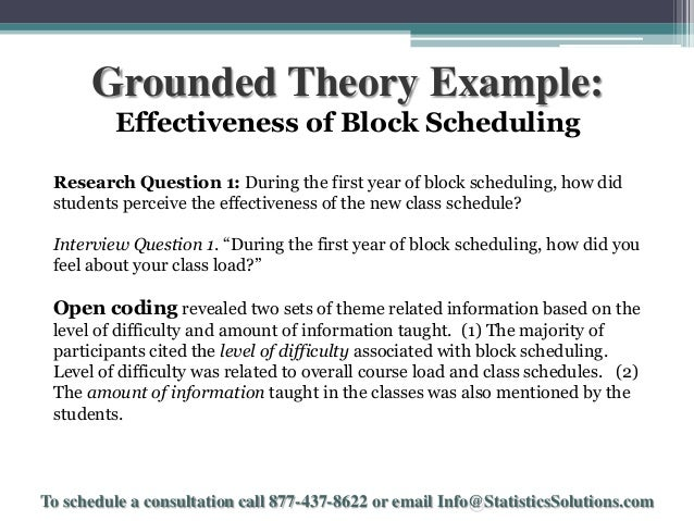 a study of the effectiveness of block scheduling for students Disadvantages teaching and learning on a block schedule affected by block to students scheduling students who delay their study of the foreign.