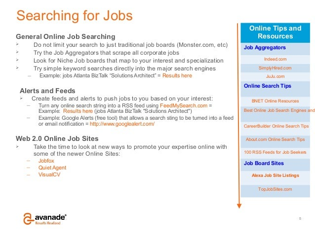 Resume And Job Search Strategies V5 External
