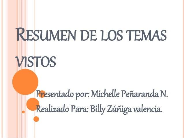 RESUMEN DE LOS TEMAS VISTOS Presentado por: Michelle Peñaranda N. Realizado Para: Billy Zúñiga valencia.