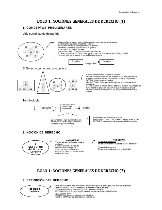 Apuntes de Introducción al Derecho (Mallea bolos 1 al 5)