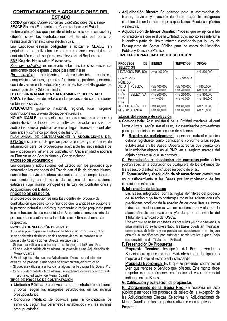CONTRATACIONES Y ADQUISICIONES DEL                                           Adjudicación Directa: Se convoca para la cont...