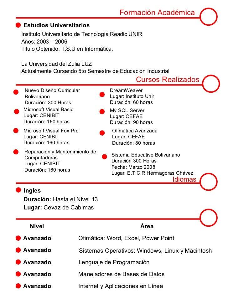 modelo de curriculum vitae venezuela 2016