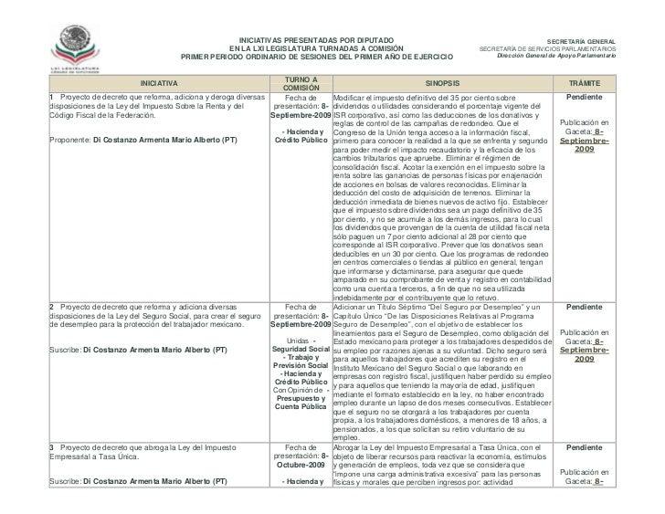 INICIATIVAS PRESENTADAS POR DIPUTADO EN LA LXI LEGISLATURA TURNADAS A COMISIÓNPRIMER PERIODO ORDINARIO DE SESIONES DEL PRI...