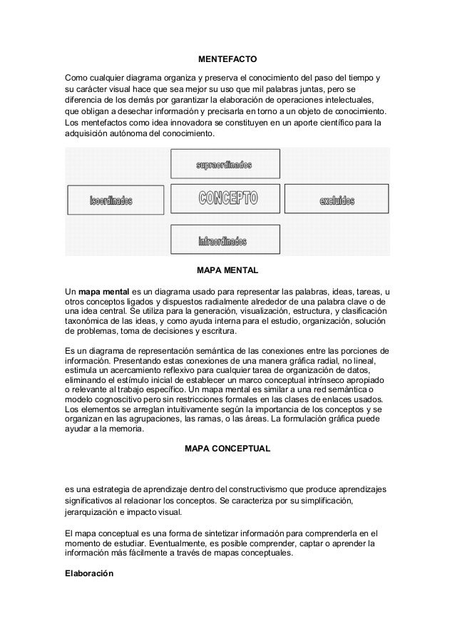 MENTEFACTO Como cualquier diagrama organiza y preserva el conocimiento del paso del tiempo y su carácter visual hace que s...