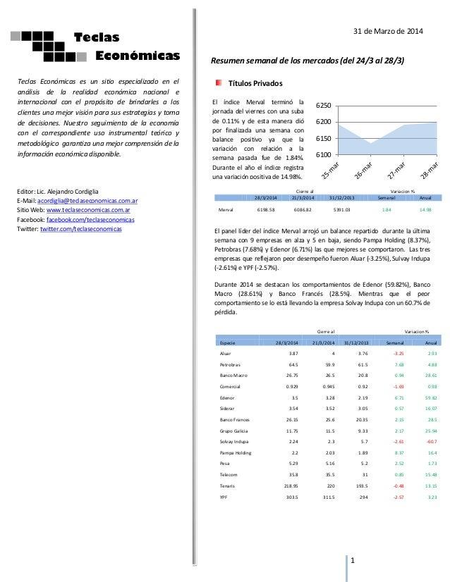 Resumen semanal de los mercados (del 24/3 al 28/3)
