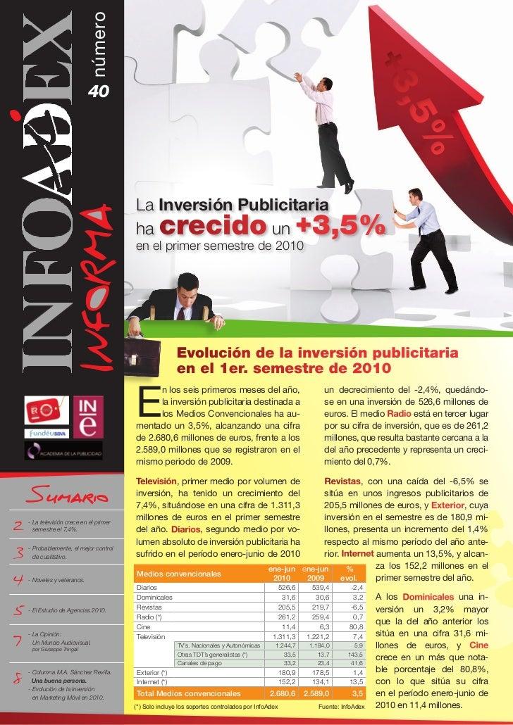 número                              40                                              La Inversión Publicitaria             ...