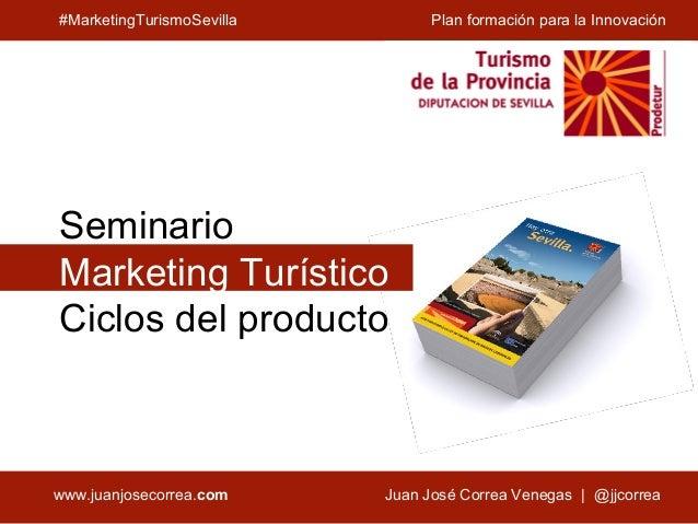 juanjosecorrea.com Seminario de MarketingTurísticoSeminarioMarketing TurísticoCiclos del productoJuan José Correa Venegas ...