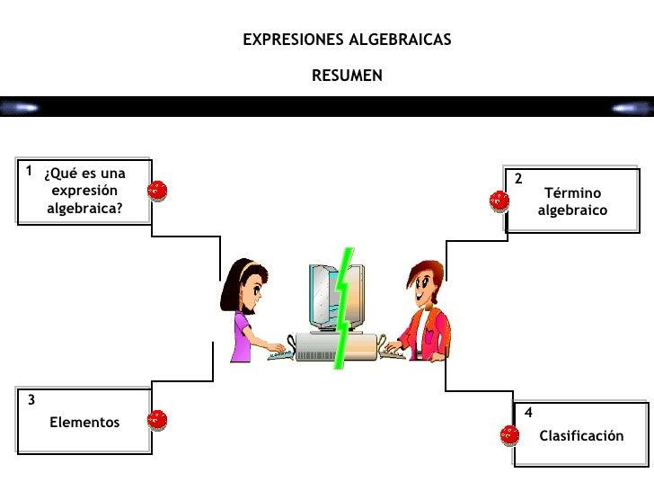 EXPRESIONES ALGEBRAICAS                       RESUMEN1 ¿Qué es una                                          2   expresión ...