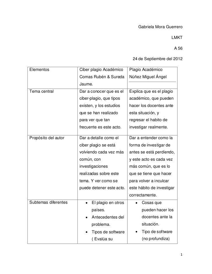 Resumen y reseña de plagio
