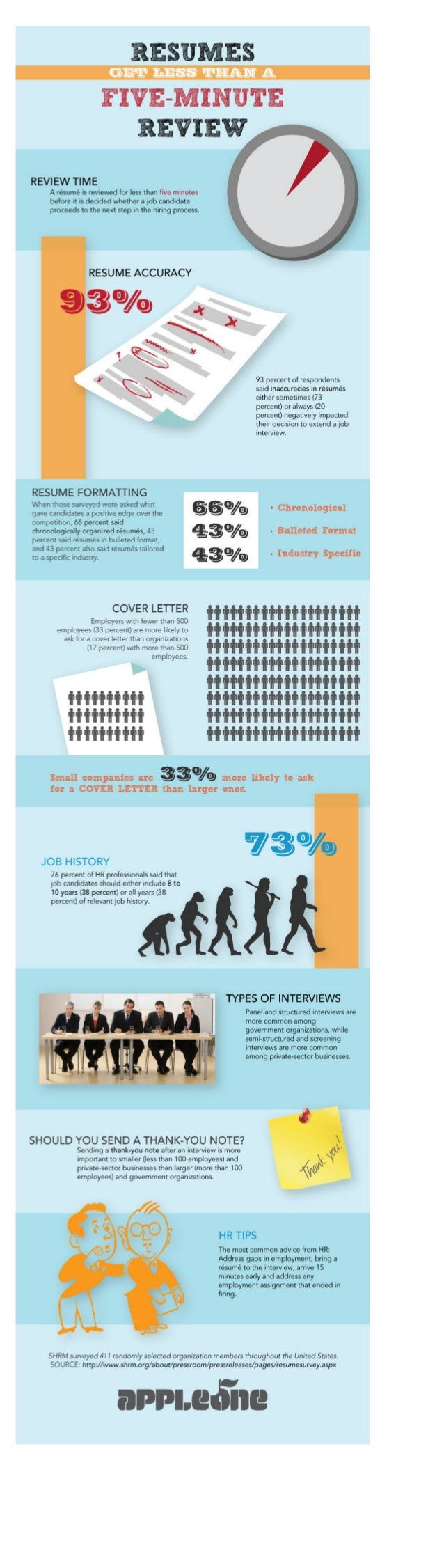 Resumes Get Less than a 5 Minute Review - an Infographic from AppleOne