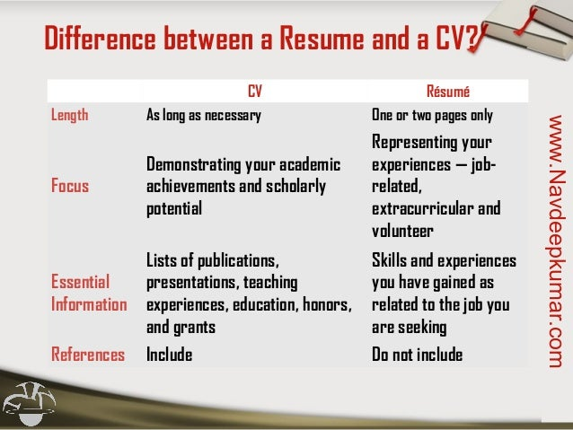 curriculum vitae resume difference