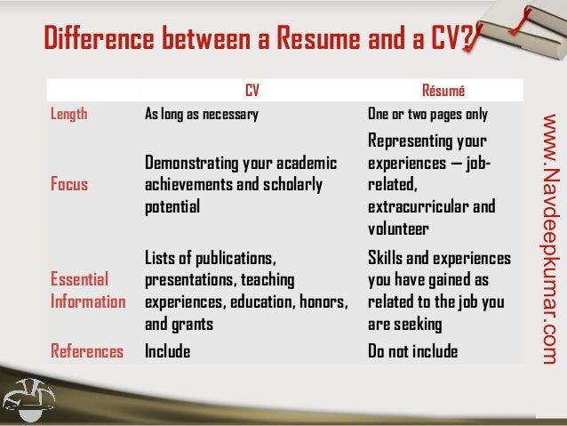 Nice Resume Vs Cv
