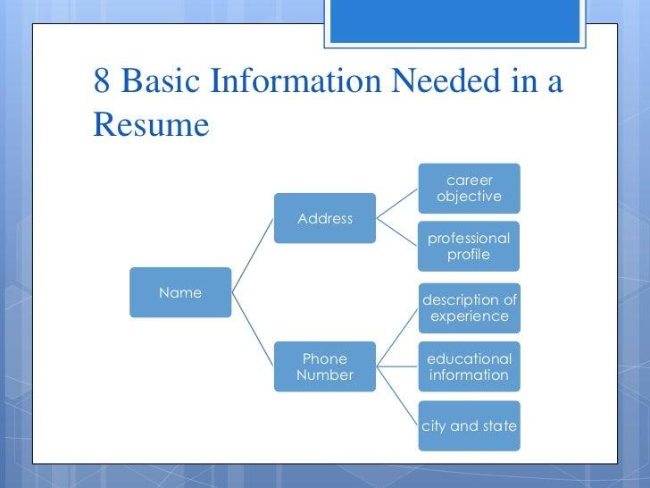 Resume Wizzard Job Title