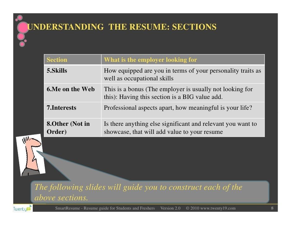 Resume writing experts education section