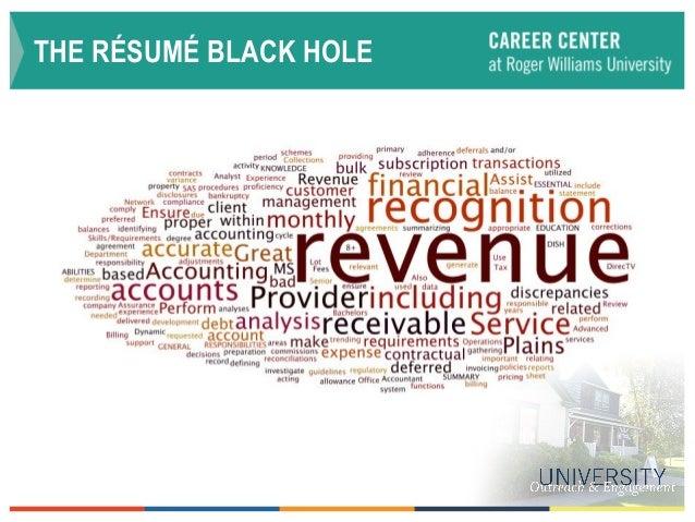 technical service representative resume cheap application letter