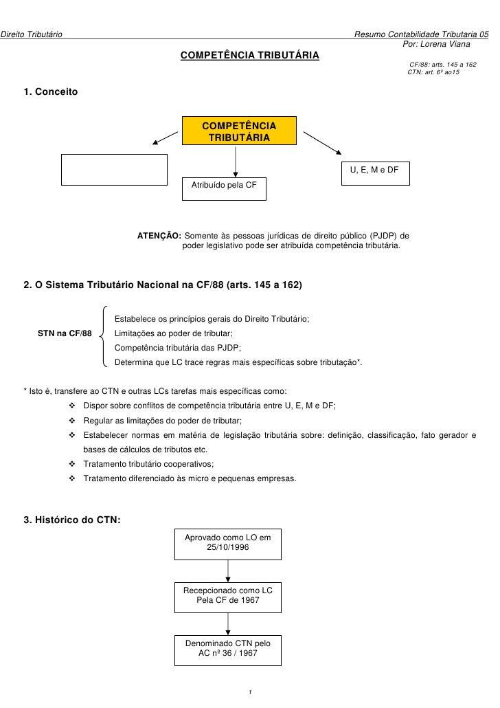 Direito Tributário                                                                          Resumo Contabilidade Tributari...