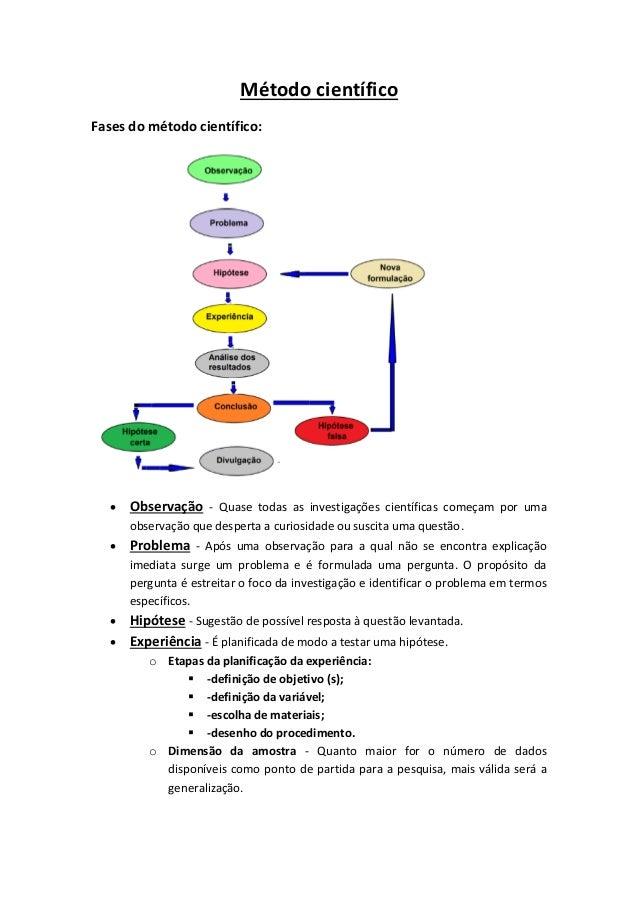Método científicoFases do método científico:      Observação - Quase todas as investigações científicas começam por uma  ...