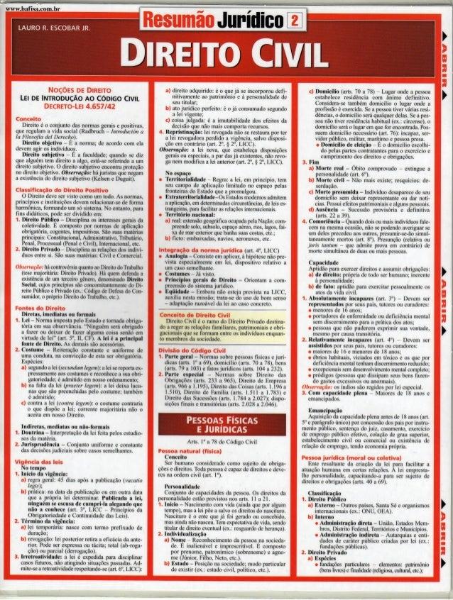 ›--  www. bafisa _com. br  NOÇÕES DE DIREITO LEI DE INTRODUÇÃO AO CÓDIGO CIVIL DECRETO-LEI 4.657/42  Conceito  Direito é o...