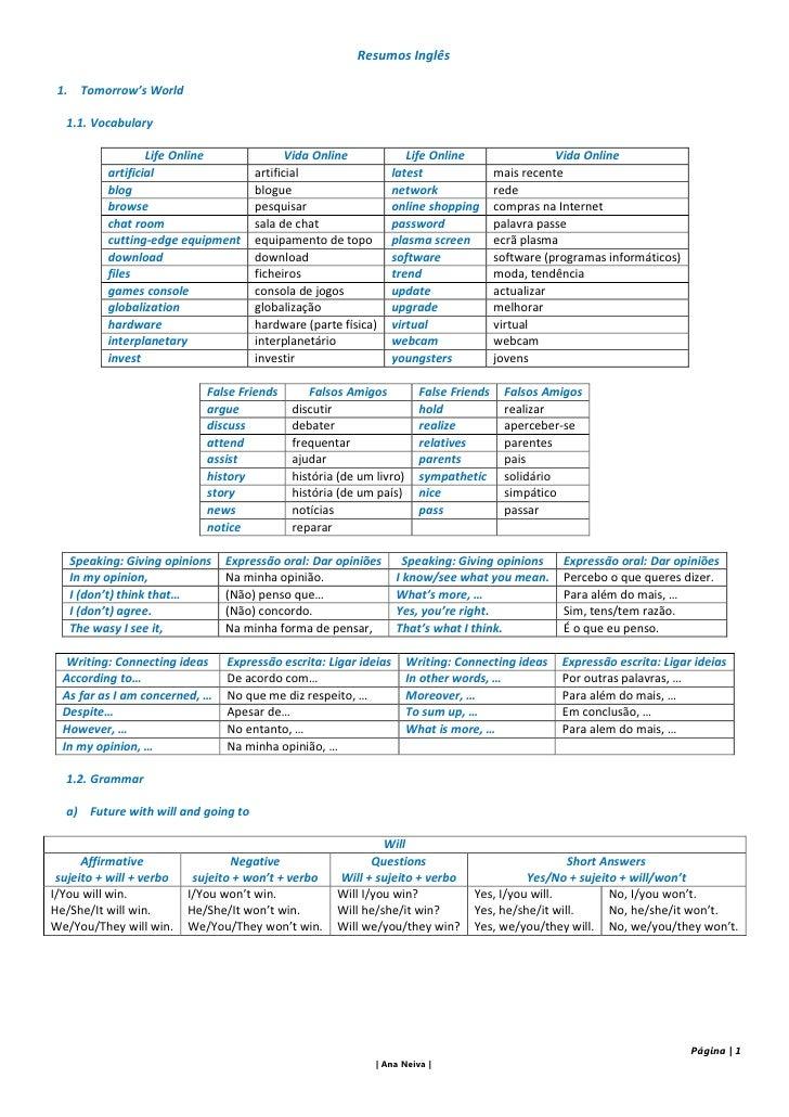 Resumos Inglês 1. Tomorrow's World  1.1. Vocabulary                  Life Online                Vida Online              L...
