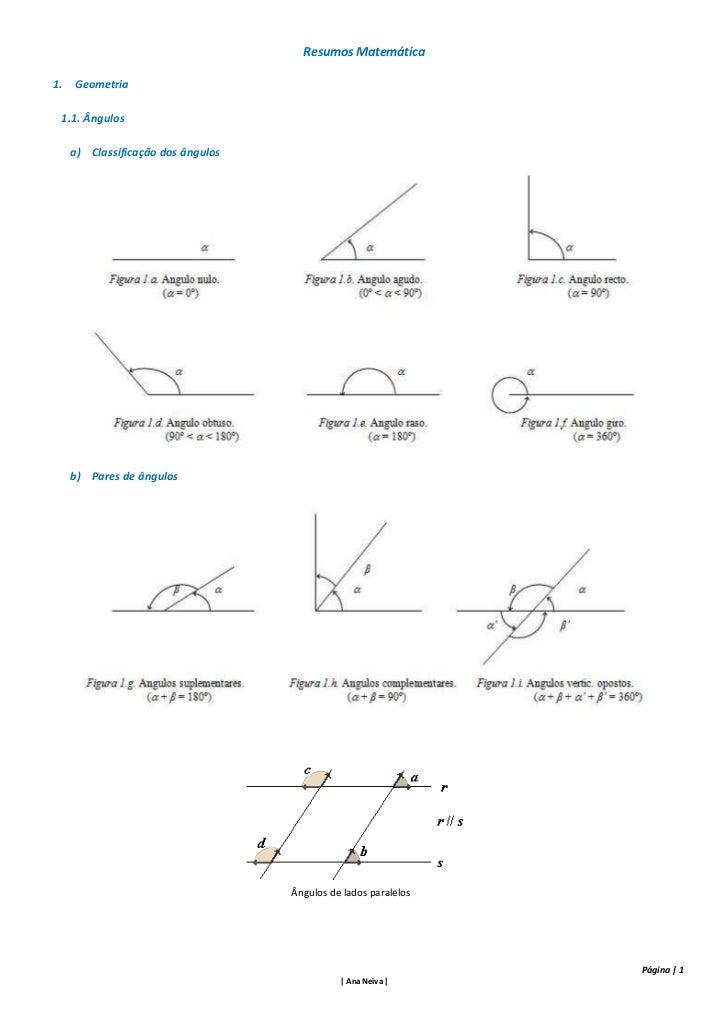 Resumos Matemática1. Geometria 1.1. Ângulos  a) Classificação dos ângulos  b) Pares de ângulos                            ...