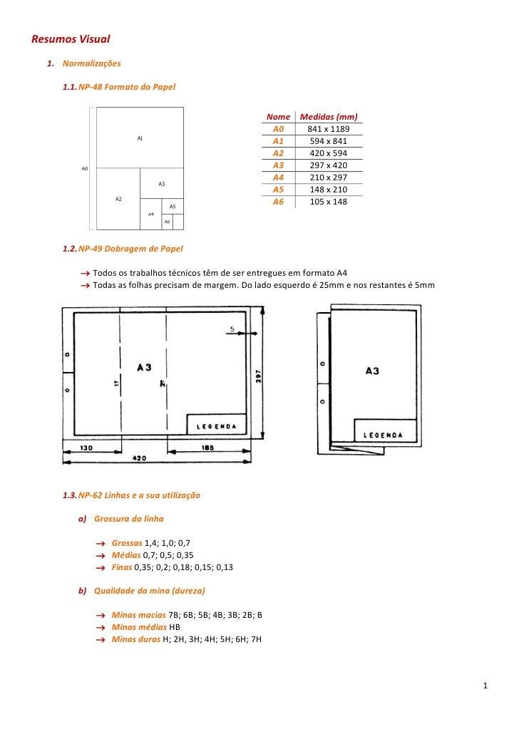 Resumos Visual  1. Normalizações     1.1. NP-48 Formato do Papel                                                        No...