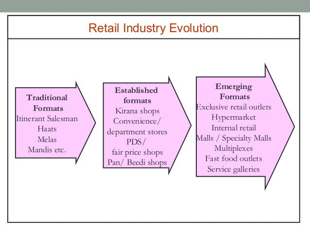 porters 5 forces of the retail Gap inc porter's five forces analysis a highly competitive industry with immense buyer the figure 2 below illustrates a rough pattern of retail.