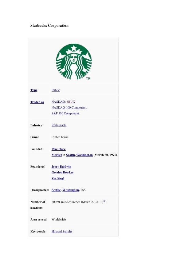 Starbucks Corporation  Type  Public  Traded as  NASDAQ: SBUX NASDAQ-100 Component S&P 500 Component  Industry  Restaurants...