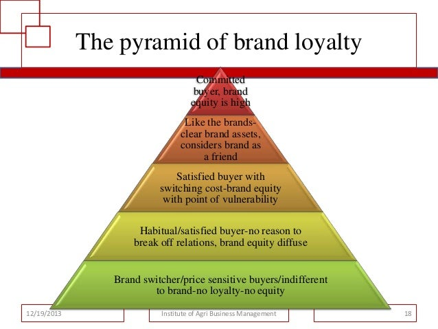 the effects of brand equity towards customer loyalty The emerging literature proposes that customer brand loyalty is of customer need leads towards brand has a positive effect on brand equity.