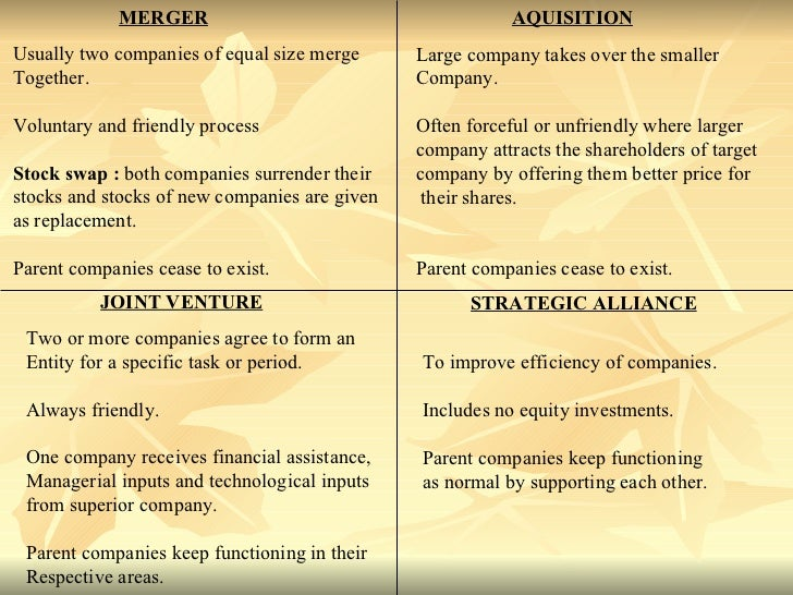 differences between organic growth and mergers and acquisition Cultural compatibility in the implementation of mergers and  superior to what could be obtained through organic growth or  culture differences between.