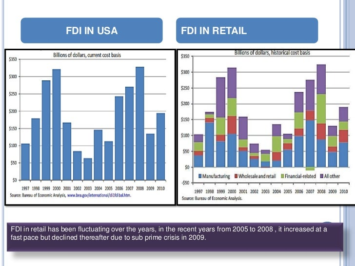 the analysis of u s retail industry Find consumer goods & retailing market research reports and industry analysis for market segmentation data and market growth about us  (all based in the us), as well as hola home furnishing (taiwan), home retail group (uk), and ikea (sweden) competitive landscape demand is driven by personal  read more global liquid detergent market.
