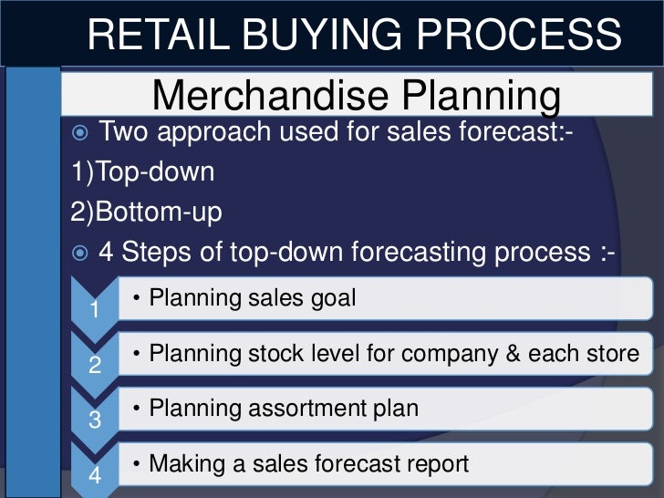 range planning for fashion buying Buying preparations: careful planning is done to help merchants buy merchandise efficiently and successfully the merchandise plan: management determines a fashion merchandising policy, a long range standard for fashion buying, selling and related activities.