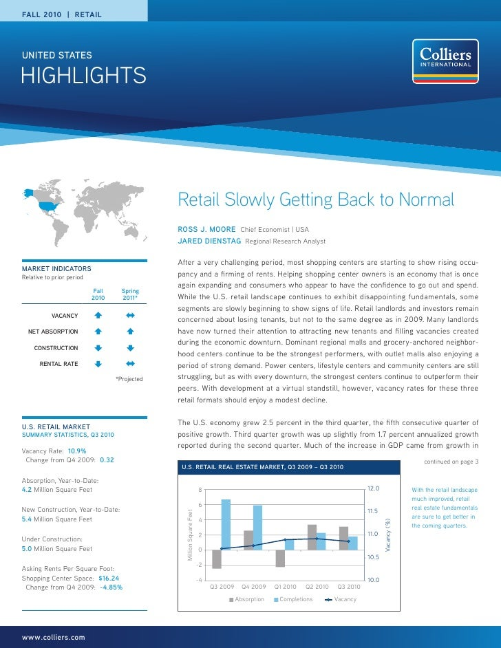 FALL 2010 | RETAILUNITED STATESHIGHLIGHTS                                                Retail Slowly Getting Back to Nor...