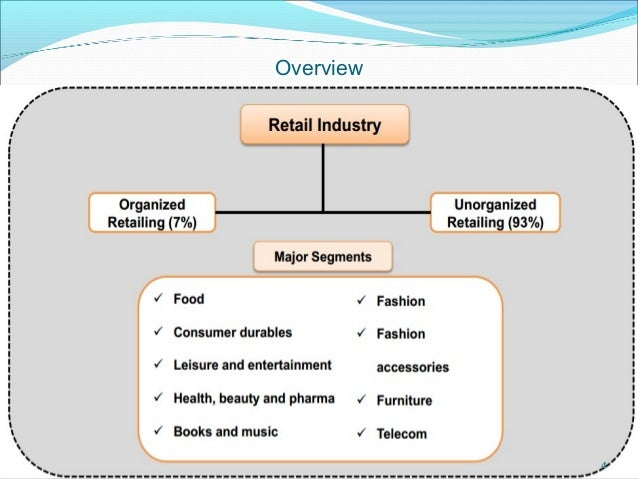 retail industry overview paper Clear, accurate us market analysis for business plans, strategy, and investments in the department stores & big box retail industry.