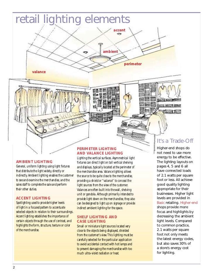 Retail lighting design guide for Interior design guide