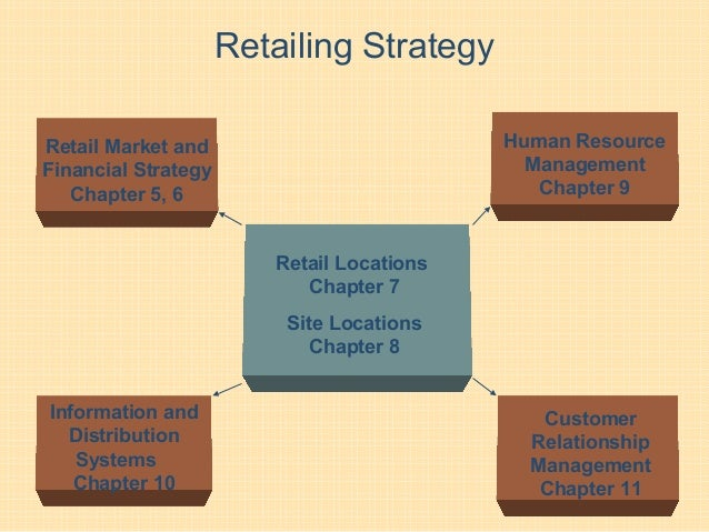 Retailing Strategy Retail Locations Chapter 7 Site Locations Chapter 8 Human Resource Management Chapter 9 Information and...