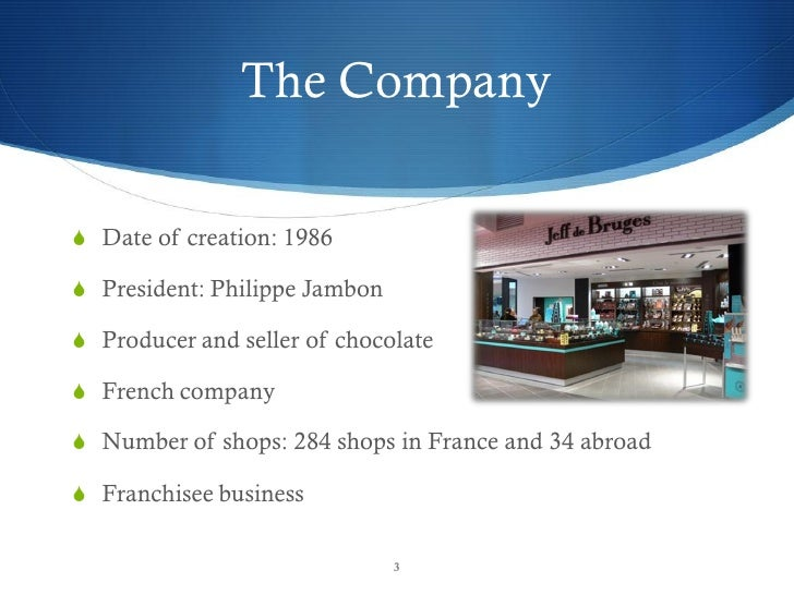 Candy store business plan free