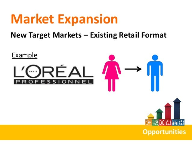 market expansion strategies for online retail Marketing strategy is a long-term, forward-looking approach to planning with the  fundamental goal achieving a sustainable competitive advantage strategic.