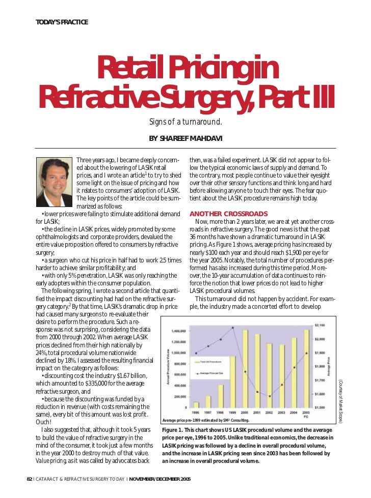 Retail pricing in refractive surgery part iii