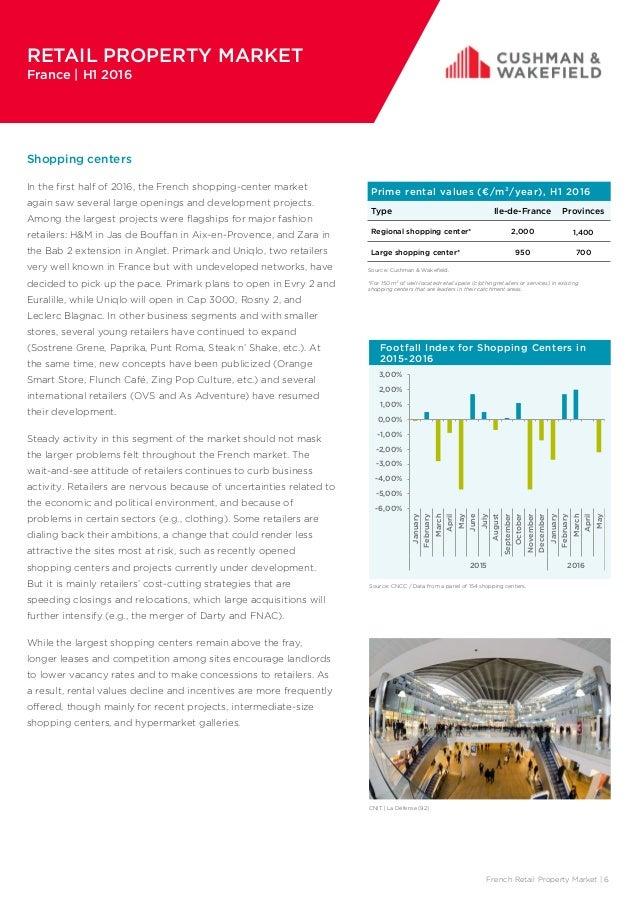 Retail property market france h1 2016 for Chambre de commerce marseille rue sainte victoire