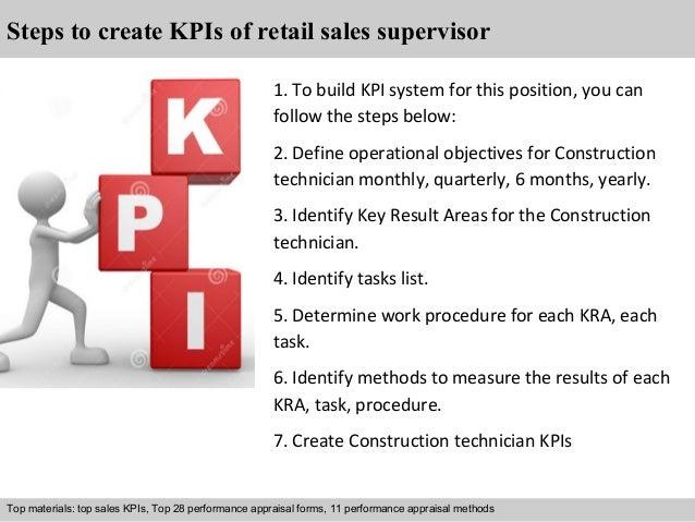 Retail Sales Supervisor Kpi
