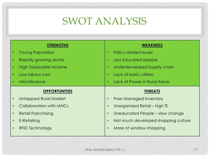 swot analysis for online clothing store The people pod has created a free swot analysis template to help you land that swot up a swot analysis is you may wish to visit the store to gain a fuller.