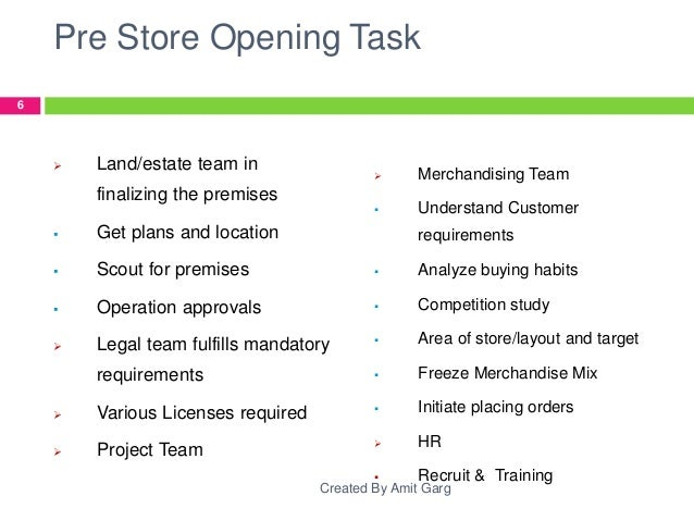 How To Write A Retail Business Plan