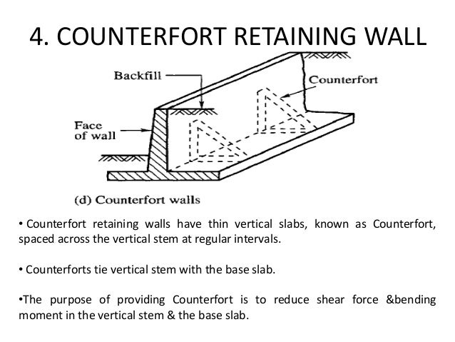 Design And Construction Of Cantilevered Retaining Walls