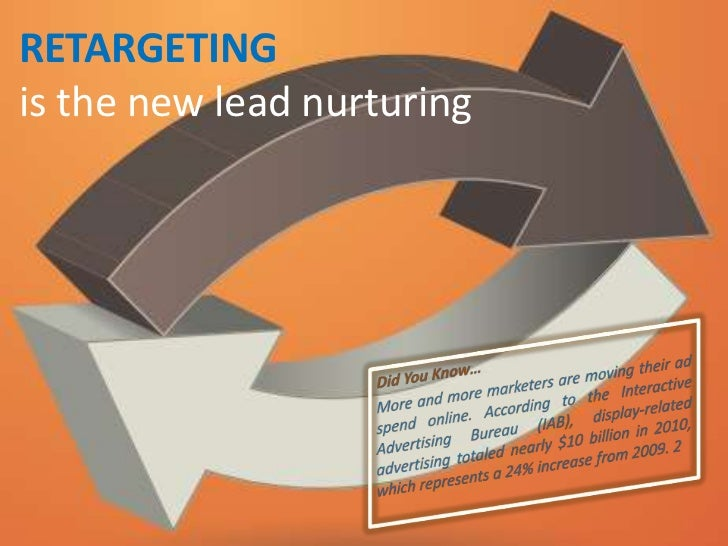 RETARGETINGis the new lead nurturing<br />Did You Know…<br />More and more marketers are moving their ad spend online. Acc...