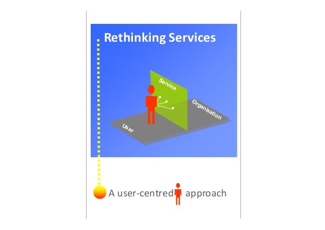 Rethinking Services           Se              rvi                  ce                        Or                           ...
