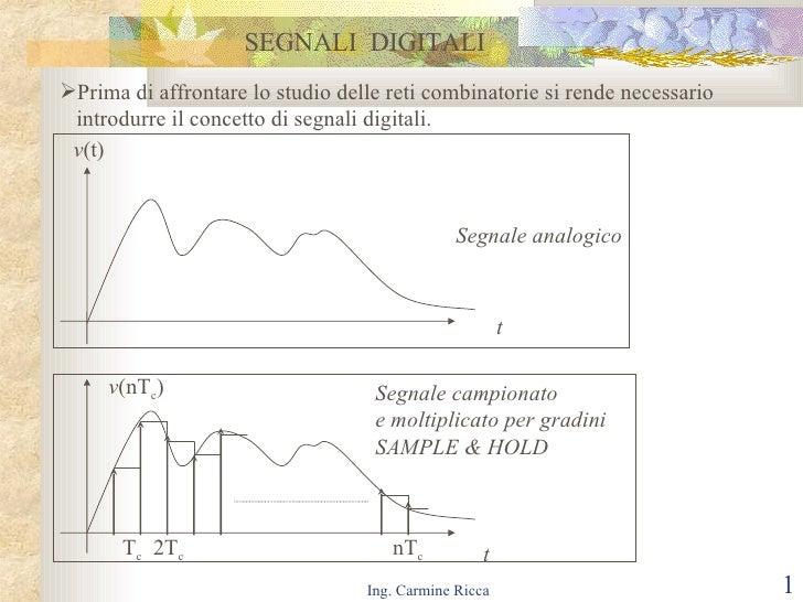 SEGNALI  DIGITALI <ul><li>Prima di affrontare lo studio delle reti combinatorie si rende necessario  </li></ul><ul><li>int...