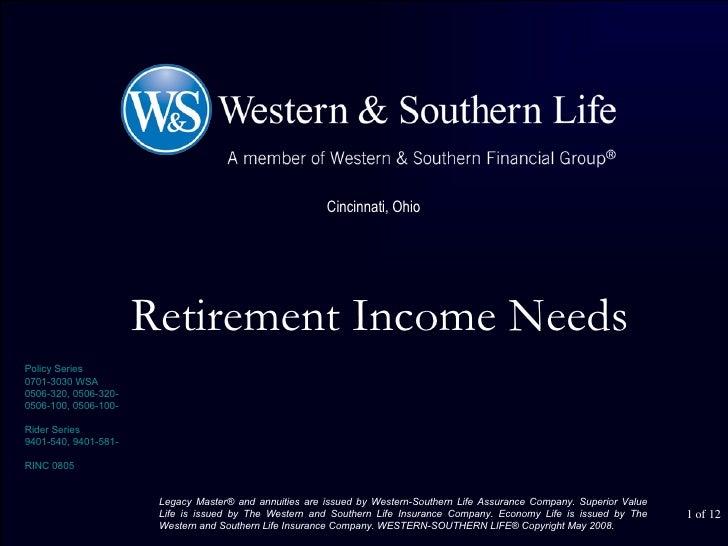 Retirement Income Needs