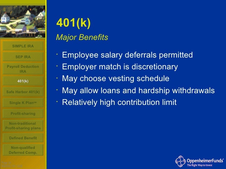 Xoom 401k online limited government